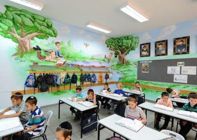ציורי קיר למוסדות  ציור קיר לתלמוד תורה